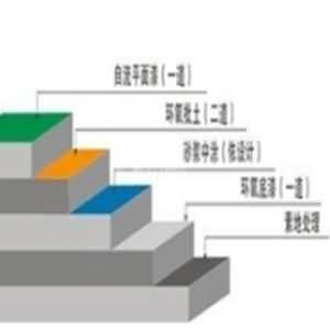 NPT环氧喷涂材料在地坪行业应用