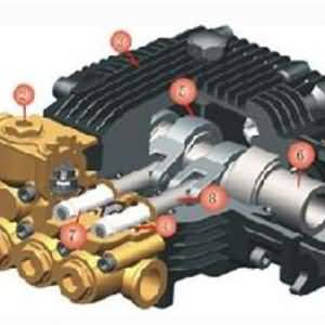 柱塞泵修复解决方案