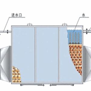增压风机与烟气换热器防腐方案