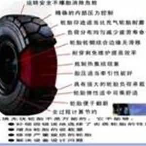 NPT-ZC011重型轮胎填充材料