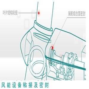 NPT130导轨钢带粘接剂